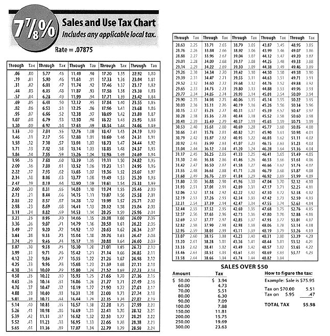 Texas tax tables - Texas state withholding 2018