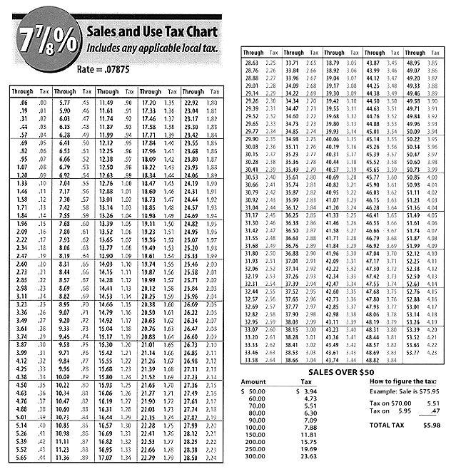 Texas sales tax 7 7 8